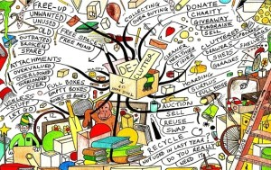 de-clutter-mind-map-paul-foreman